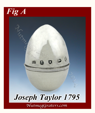 Egg Form Nutmeg Grater by Joseph Taylor 1795