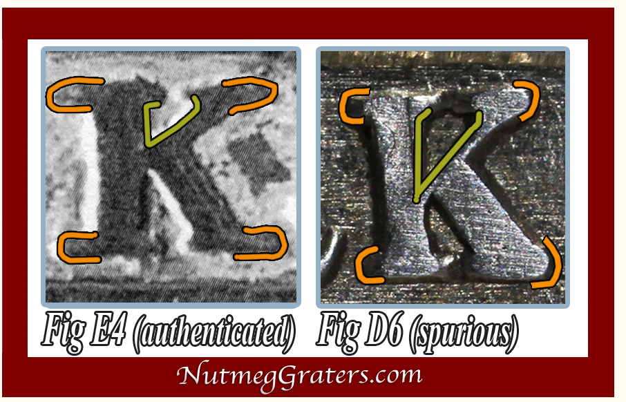 Kirk makers mark comparison with final letter K