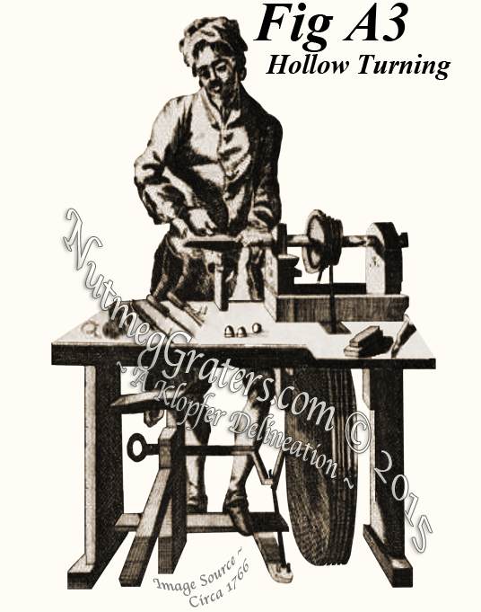 Image of 17th Century Hollow Lathe